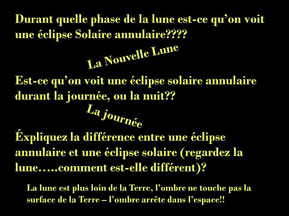 Durant quelle phase de la lune est-ce qu'on voit une éclipse Solaire annulaire