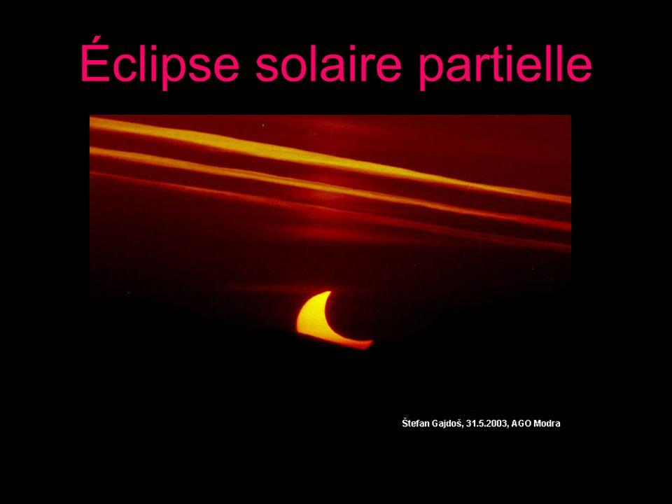 Éclipse solaire partielle