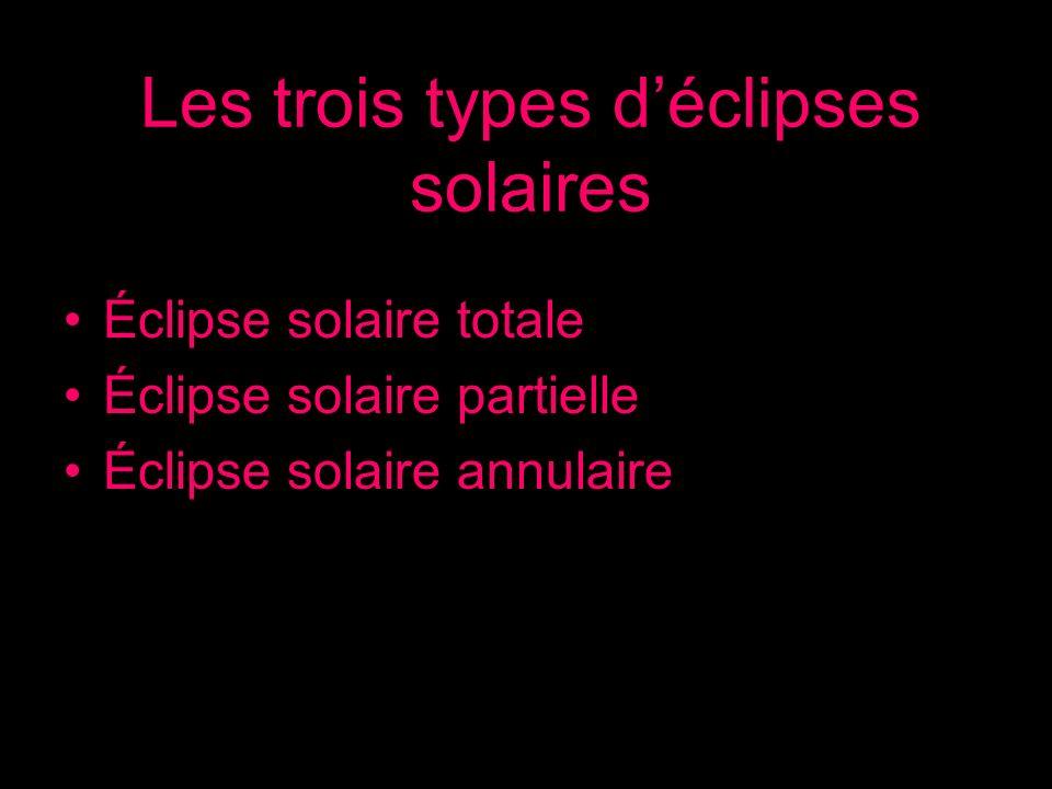 Les trois types d'éclipses solaires