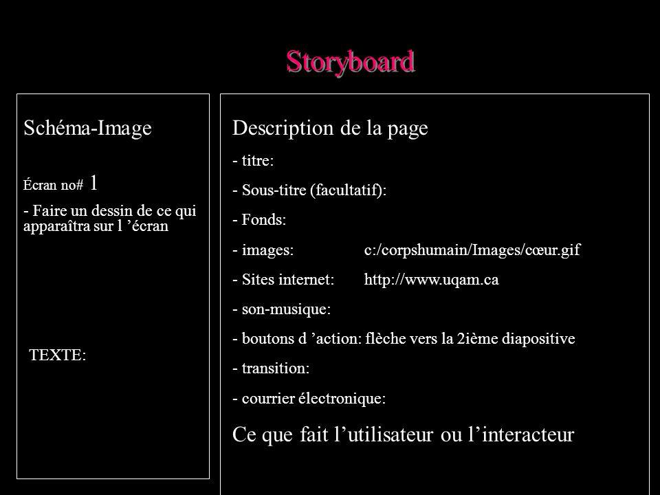 Storyboard Schéma-Image Description de la page