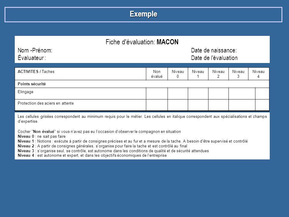 Fiche d évaluation: MACON