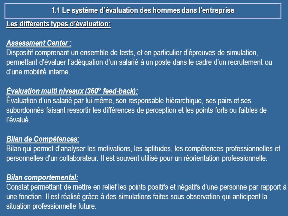 1.1 Le système d'évaluation des hommes dans l'entreprise