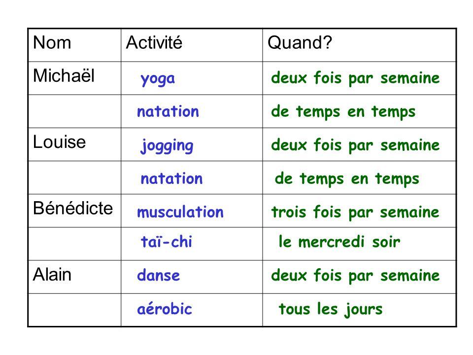Nom Activité Quand Michaël Louise Bénédicte Alain yoga