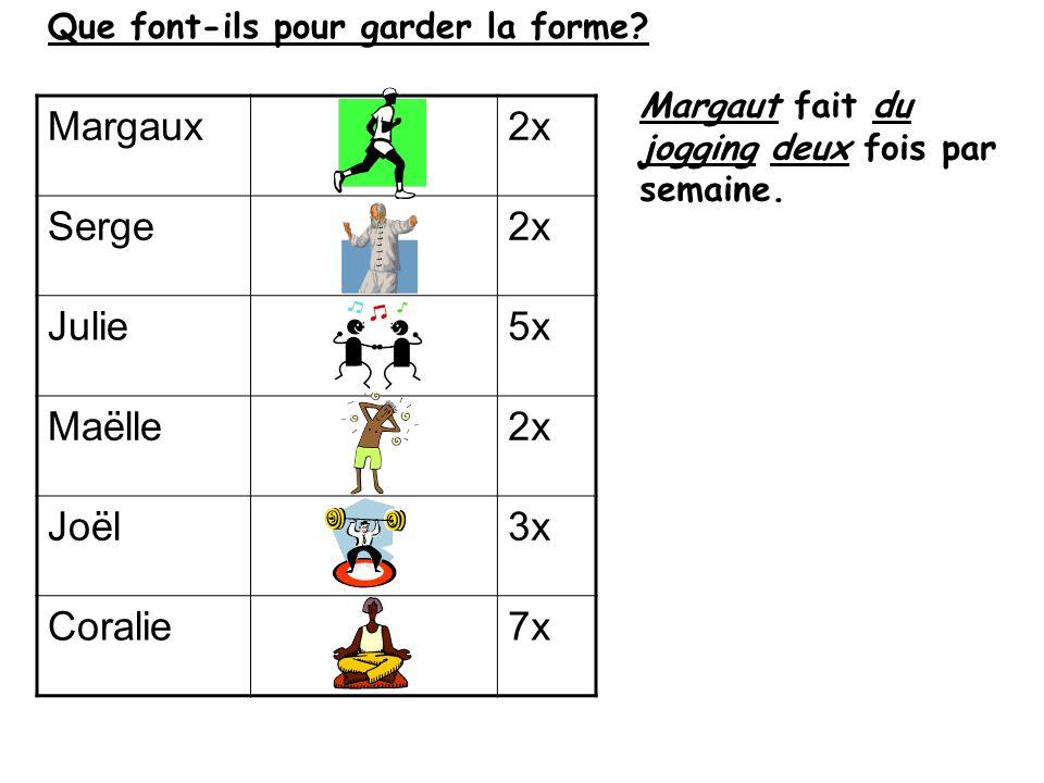 Margaux 2x Serge Julie 5x Maëlle Joël 3x Coralie 7x