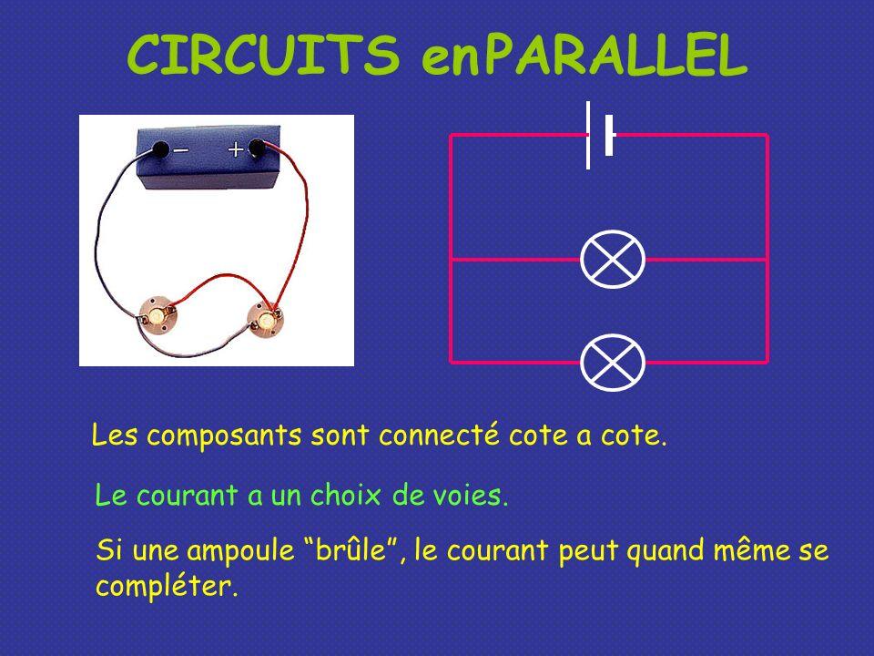 CIRCUITS en PARALLEL Les composants sont connecté cote a cote.