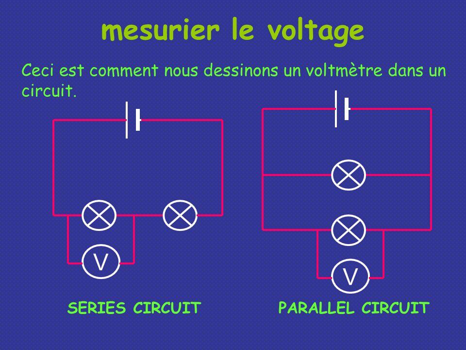 mesurier le voltageCeci est comment nous dessinons un voltmètre dans un circuit. V. V. SERIES CIRCUIT.