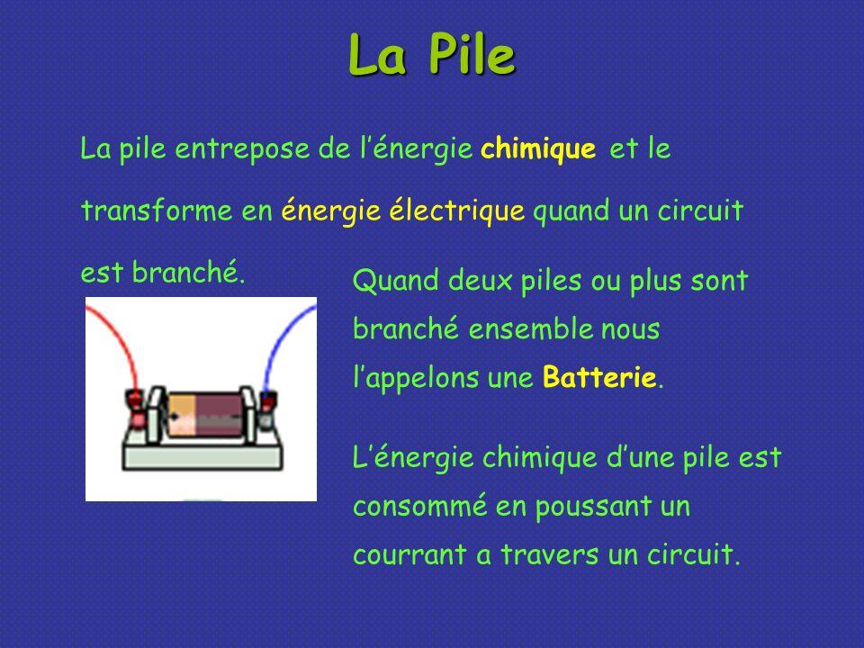 La Pile La pile entrepose de l'énergie chimique et le transforme en énergie électrique quand un circuit est branché.
