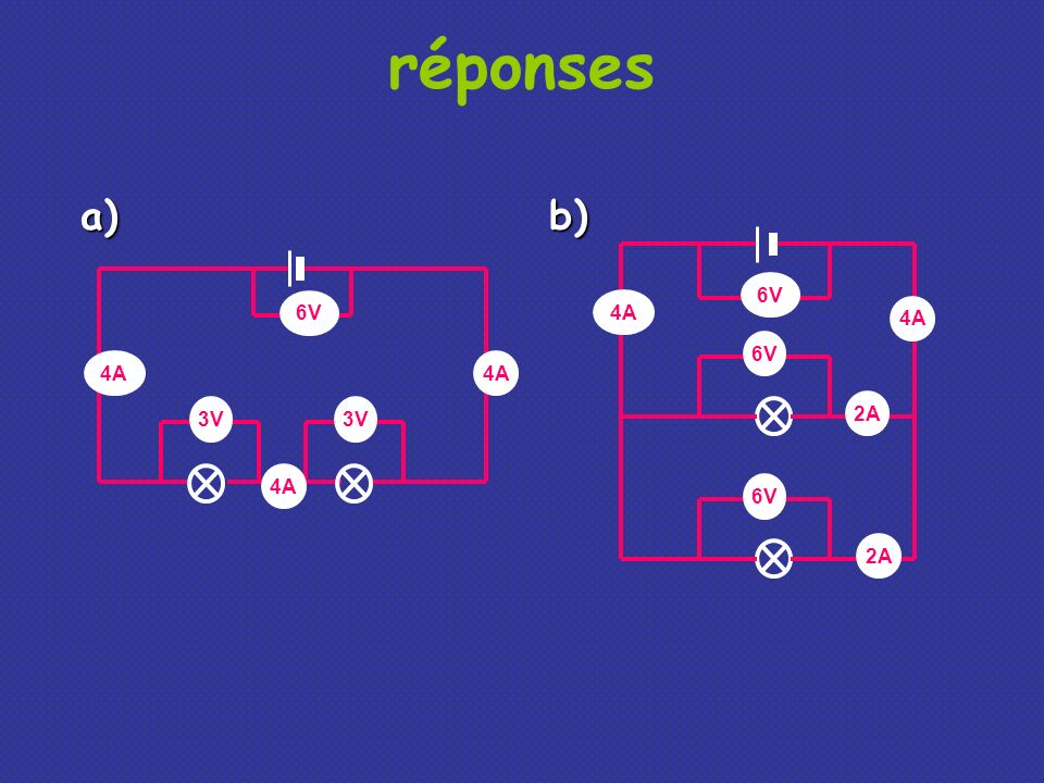 réponses a) b) 6V 6V 4A 4A 6V 4A 4A 3V 3V 2A 4A 6V 2A