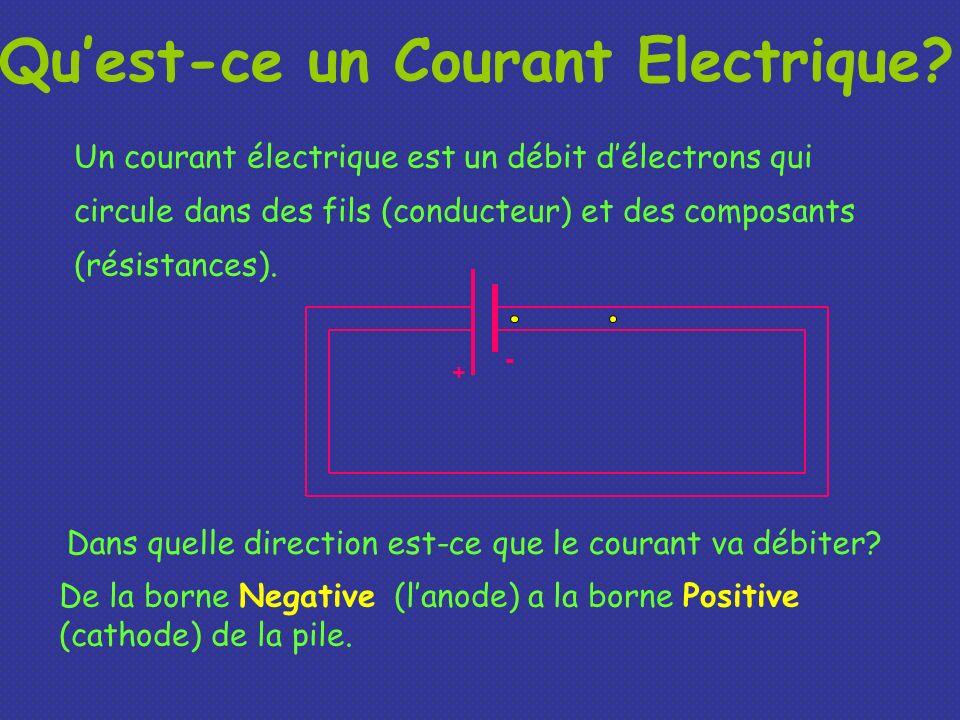 Qu'est-ce un Courant Electrique
