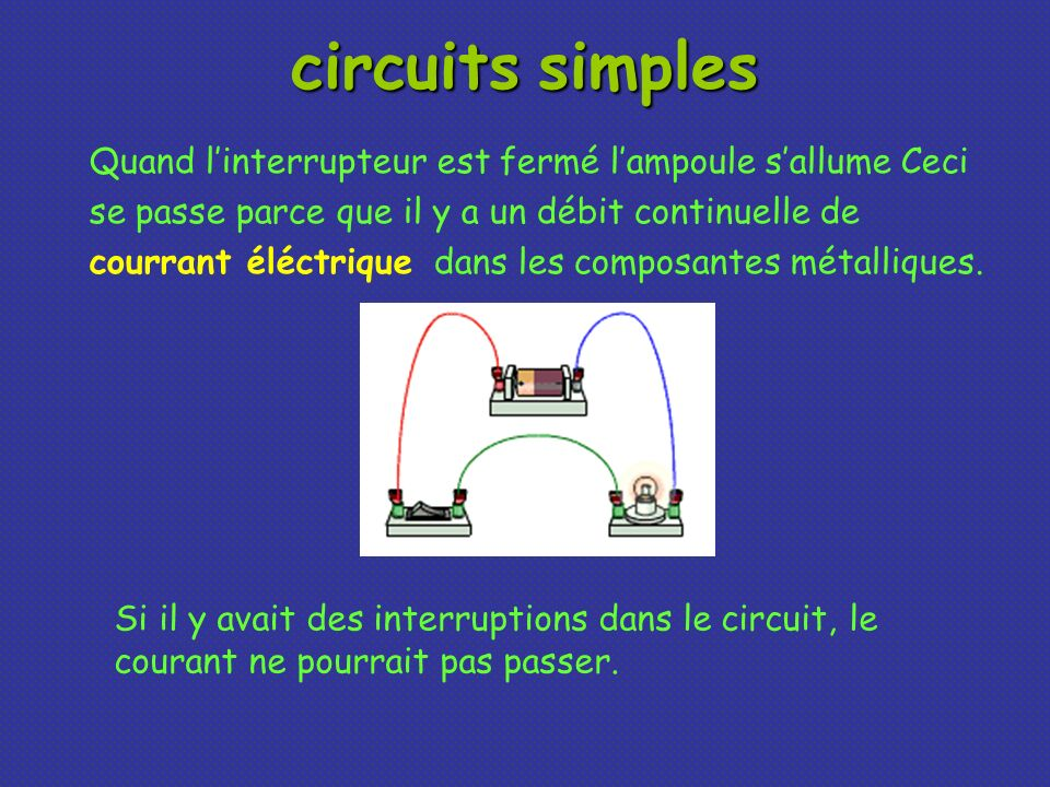 circuits simples