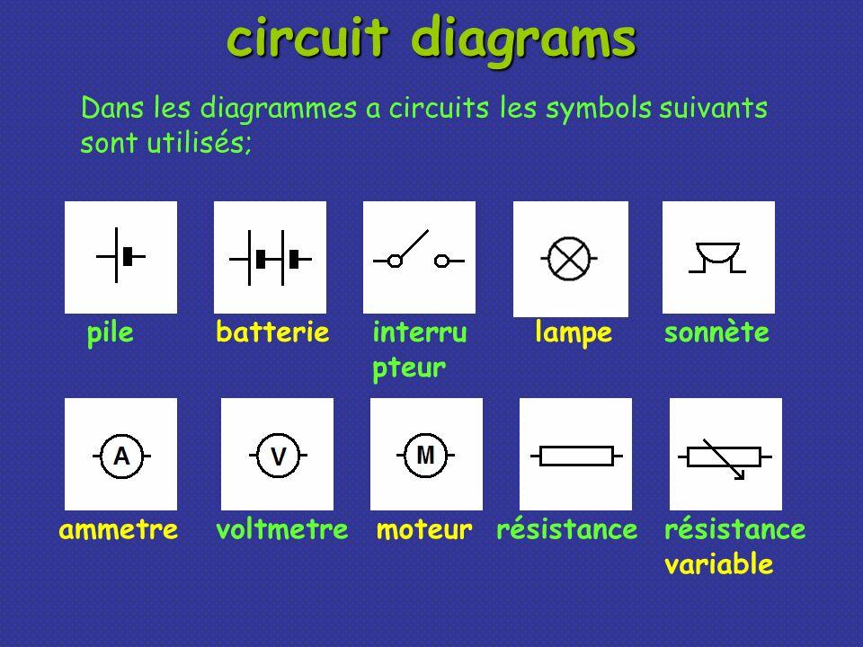 circuit diagramsDans les diagrammes a circuits les symbols suivants sont utilisés; pile. batterie. interrupteur.
