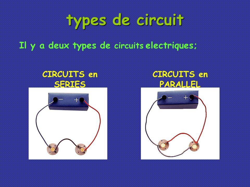 types de circuit Il y a deux types de circuits electriques;