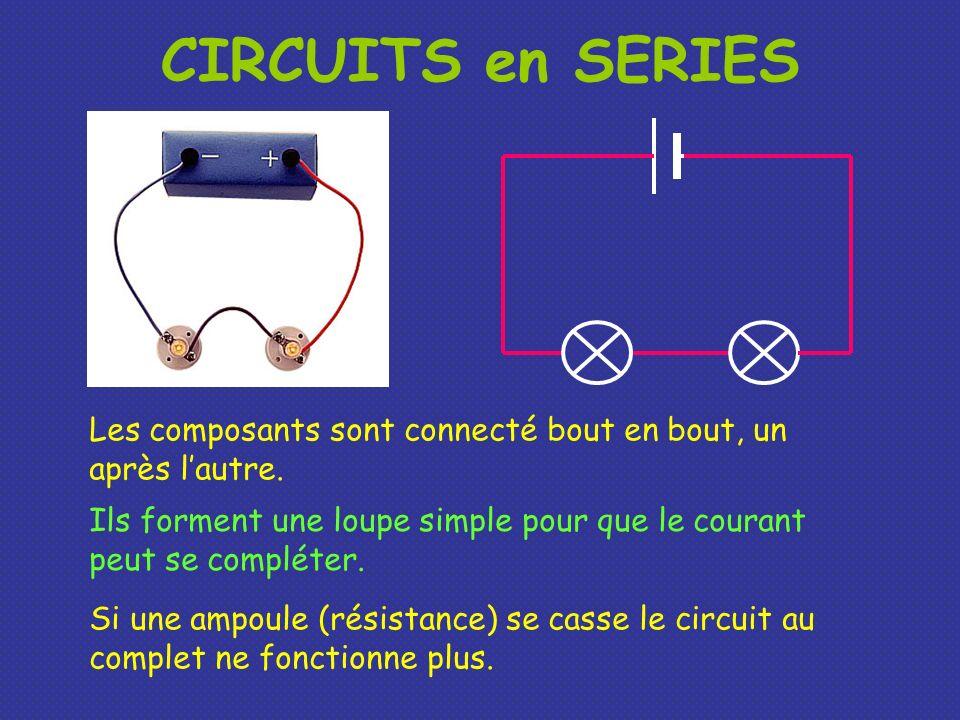 CIRCUITS en SERIESLes composants sont connecté bout en bout, un après l'autre. Ils forment une loupe simple pour que le courant peut se compléter.