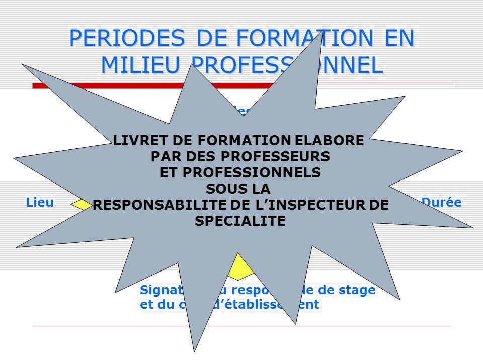 PERIODES DE FORMATION EN MILIEU PROFESSIONNEL