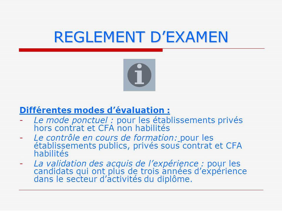 REGLEMENT D'EXAMEN Différentes modes d'évaluation :