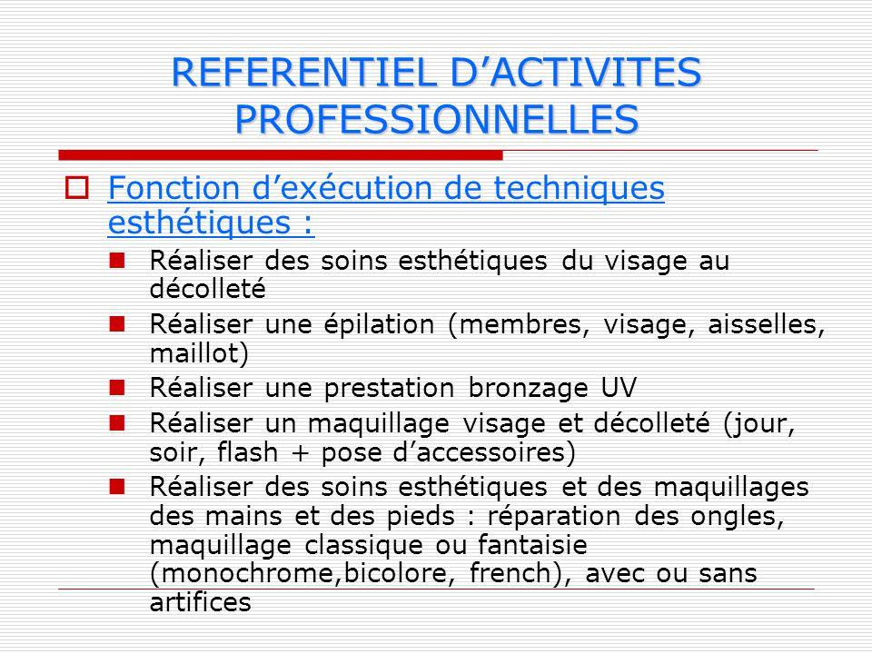 REFERENTIEL D'ACTIVITES PROFESSIONNELLES