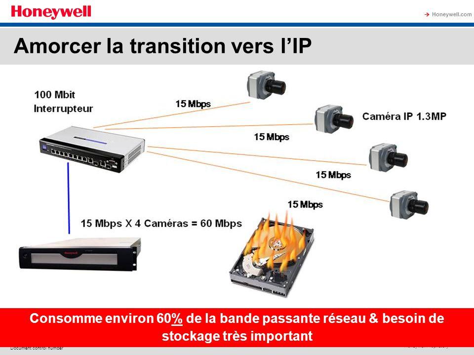 Amorcer la transition vers l'IP