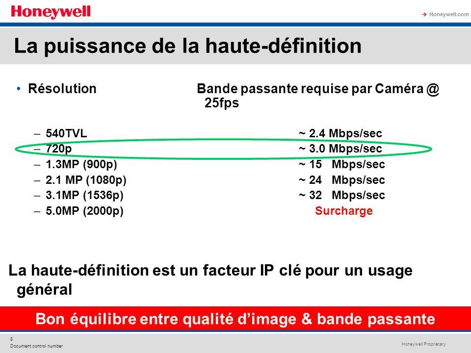 Bon équilibre entre qualité d'image & bande passante