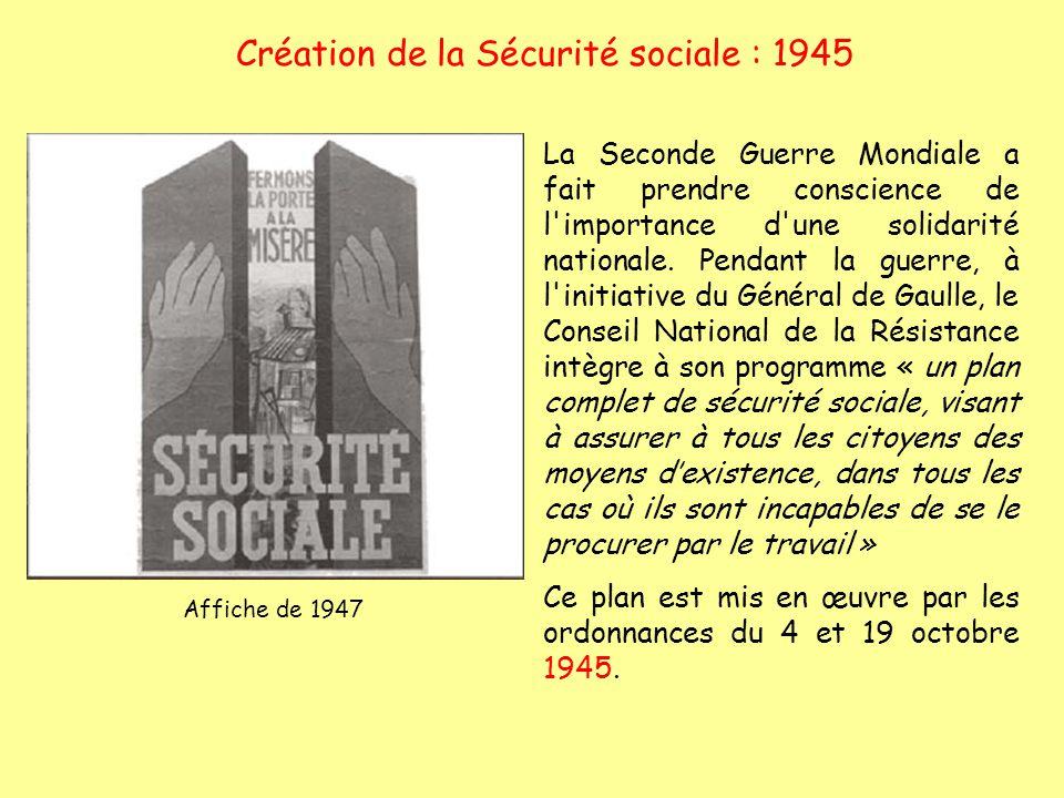 Création de la Sécurité sociale : 1945