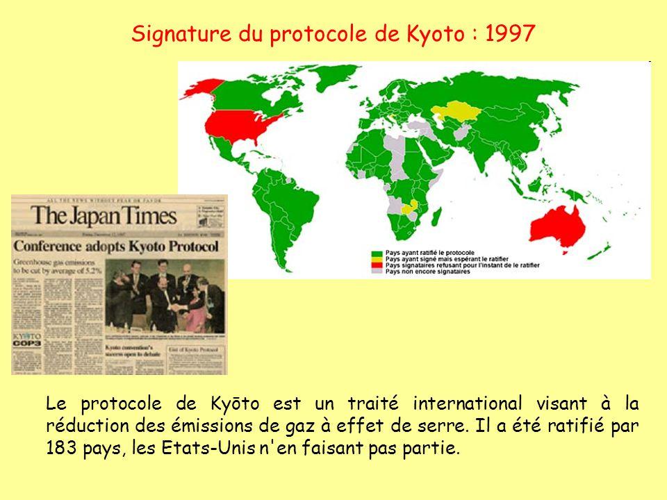 Signature du protocole de Kyoto : 1997