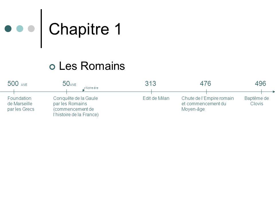 Chapitre 1 Les Romains 500 ANE 50ANE 313 476 496