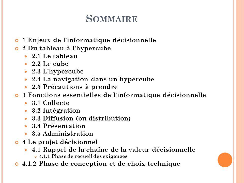 Sommaire 1 Enjeux de l informatique décisionnelle