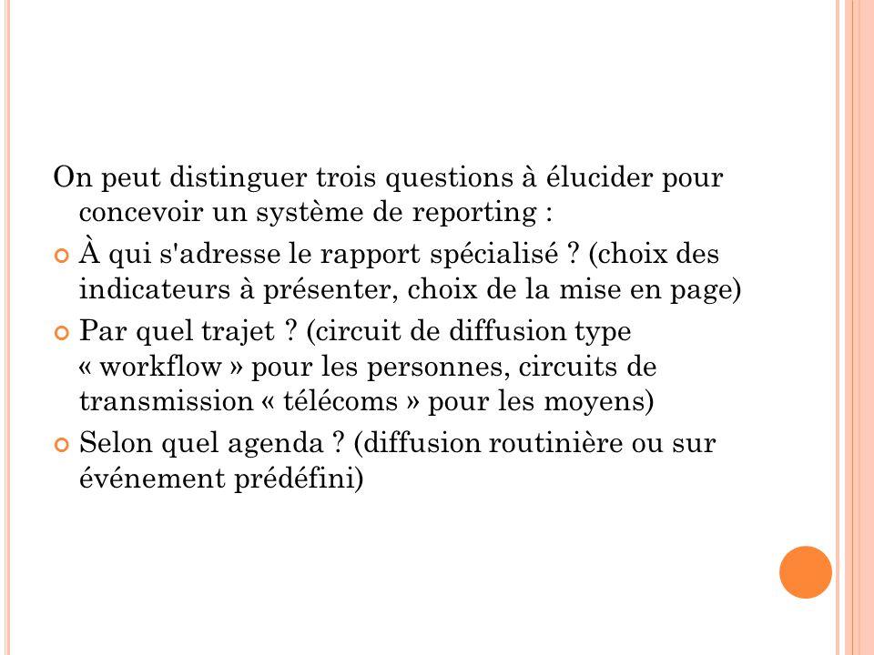On peut distinguer trois questions à élucider pour concevoir un système de reporting :