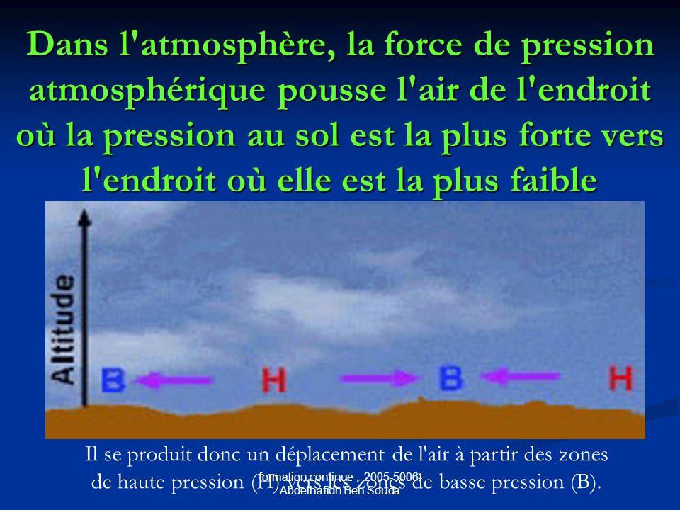 Dans l atmosphère, la force de pression atmosphérique pousse l air de l endroit où la pression au sol est la plus forte vers l endroit où elle est la plus faible