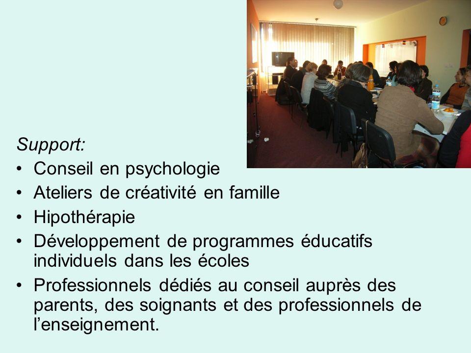 Support:Conseil en psychologie. Ateliers de créativité en famille. Hipothérapie. Développement de programmes éducatifs individuels dans les écoles.