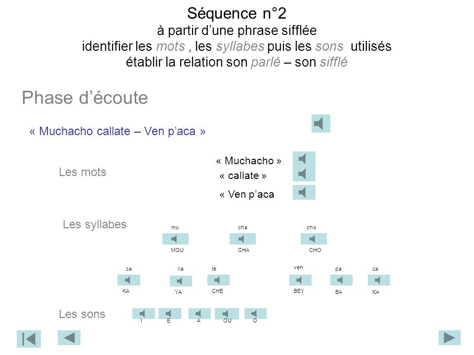 Séquence n°2 à partir d'une phrase sifflée identifier les mots , les syllabes puis les sons utilisés établir la relation son parlé – son sifflé