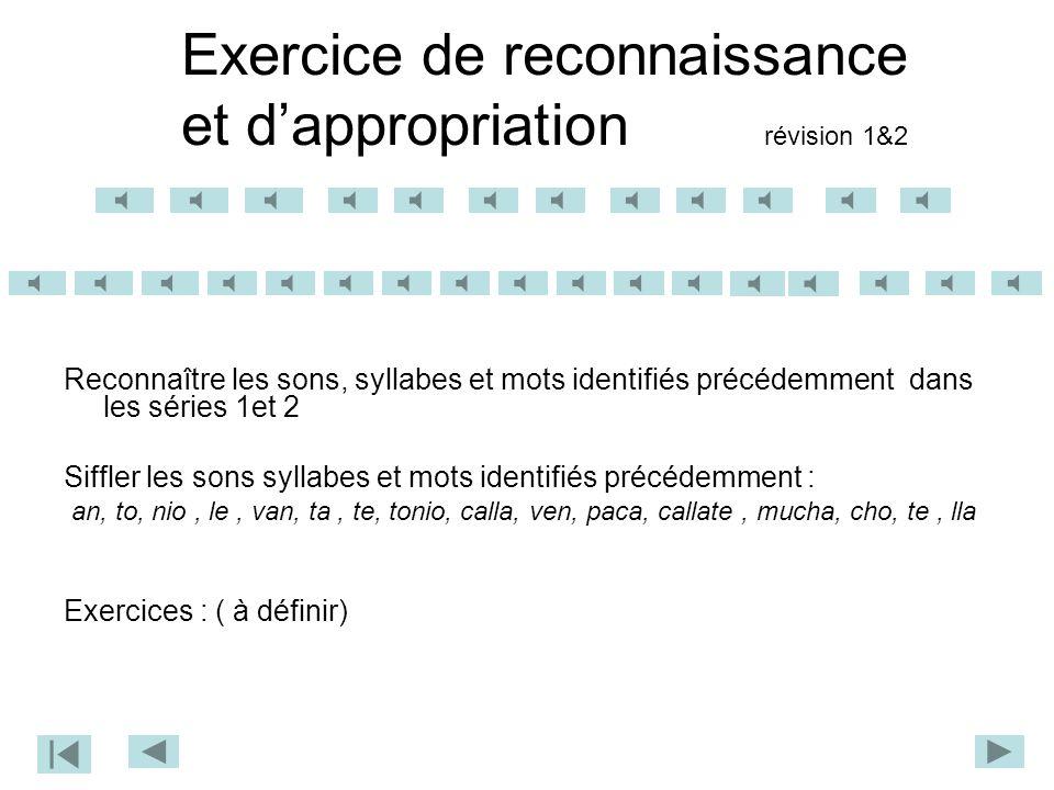 Exercice de reconnaissance et d'appropriation révision 1&2