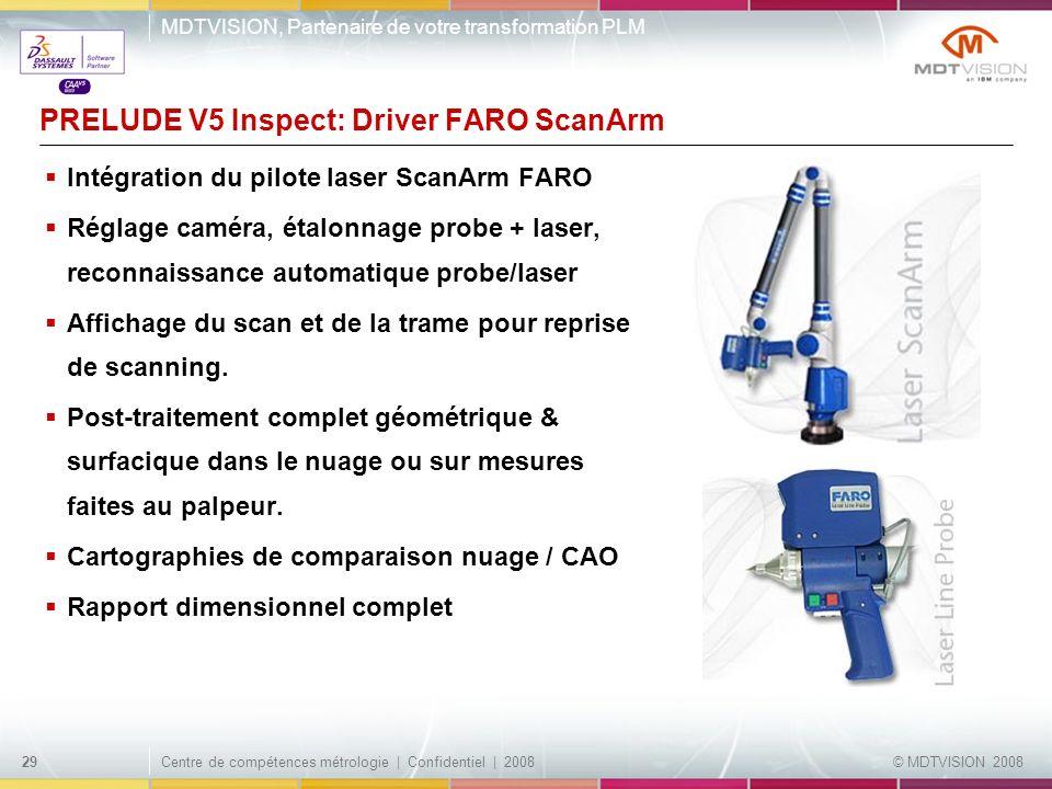 PRELUDE V5 Inspect: Driver FARO ScanArm