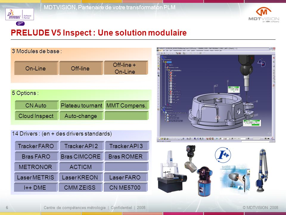PRELUDE V5 Inspect : Une solution modulaire