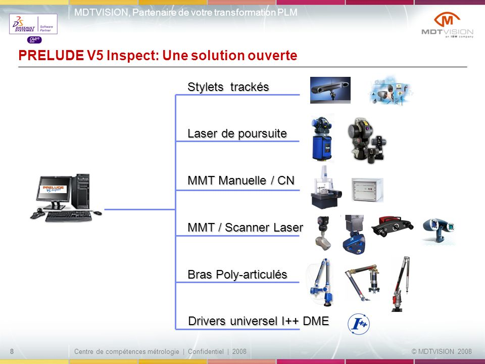 PRELUDE V5 Inspect: Une solution ouverte