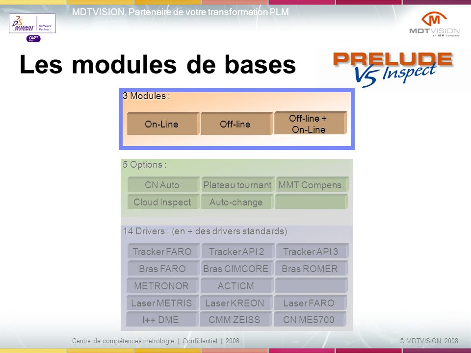 Les modules de bases 3 Modules : On-Line Off-line Off-line + On-Line