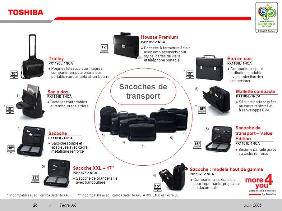 Sacoches de transport Housse Premium Trolley Étui en cuir Sac à dos