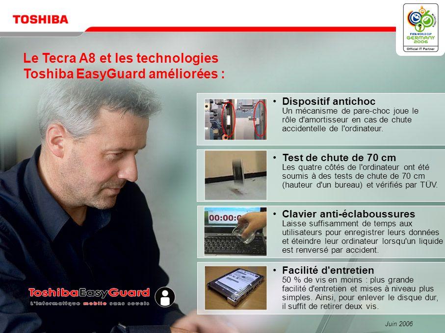 Le Tecra A8 et les technologies Toshiba EasyGuard améliorées :
