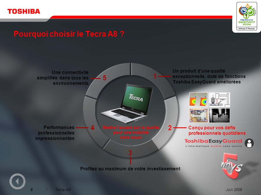 Pourquoi choisir le Tecra A8