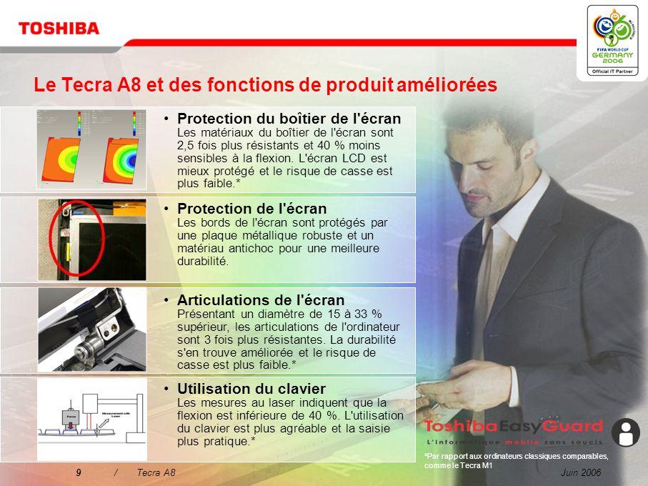 Le Tecra A8 et des fonctions de produit améliorées