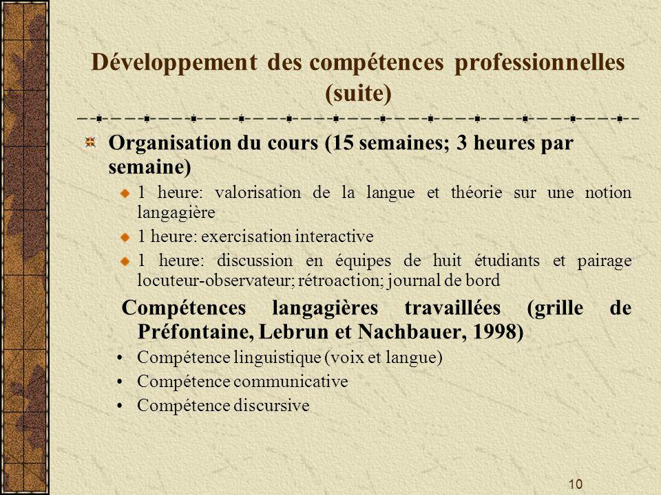 Le d veloppement et l int gration des comp tences - Grille des competences professionnelles ...