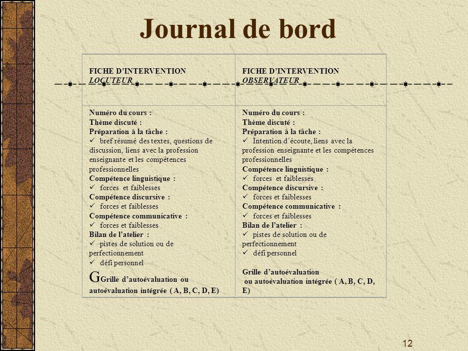 Journal de bord FICHE D'INTERVENTION LOCUTEUR. FICHE D'INTERVENTION OBSERVATEUR. Numéro du cours :