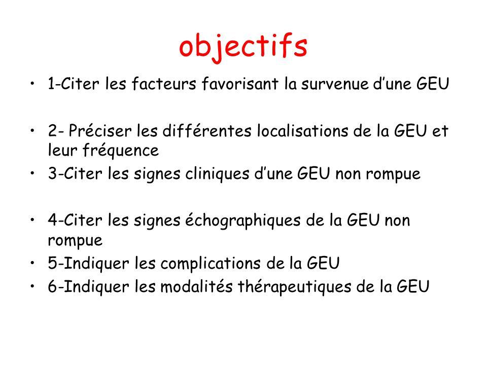 objectifs 1-Citer les facteurs favorisant la survenue d'une GEU
