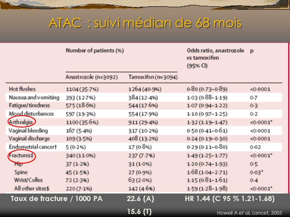 ATAC : suivi médian de 68 mois