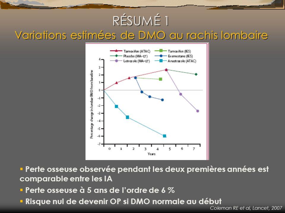 RÉSUMÉ 1 Variations estimées de DMO au rachis lombaire