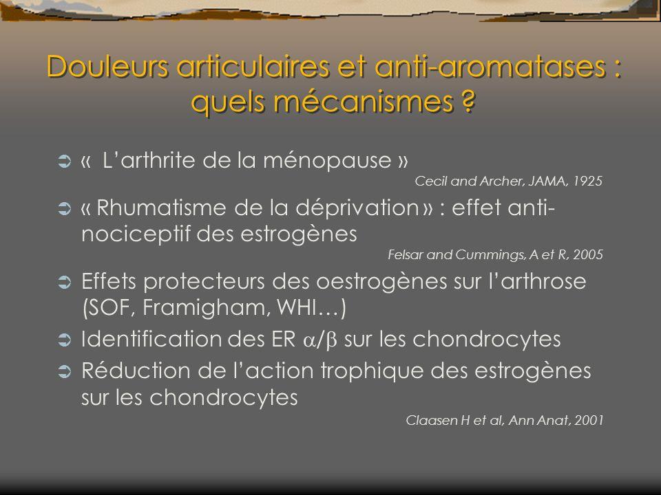 Douleurs articulaires et anti-aromatases : quels mécanismes