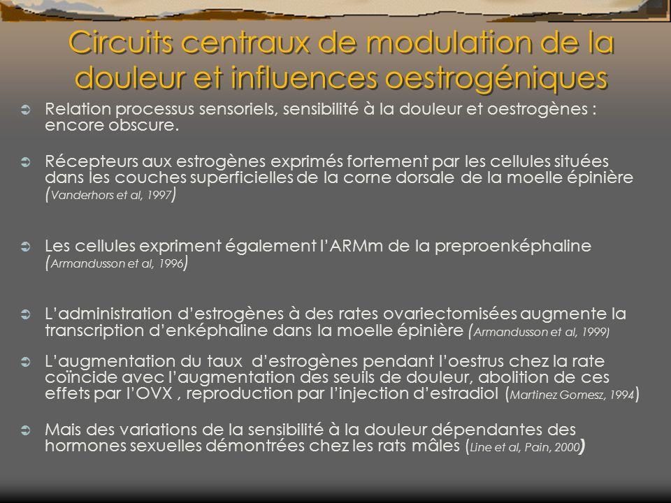 Circuits centraux de modulation de la douleur et influences oestrogéniques