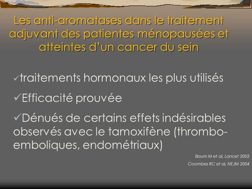 Les anti-aromatases dans le traitement adjuvant des patientes ménopausées et atteintes d'un cancer du sein