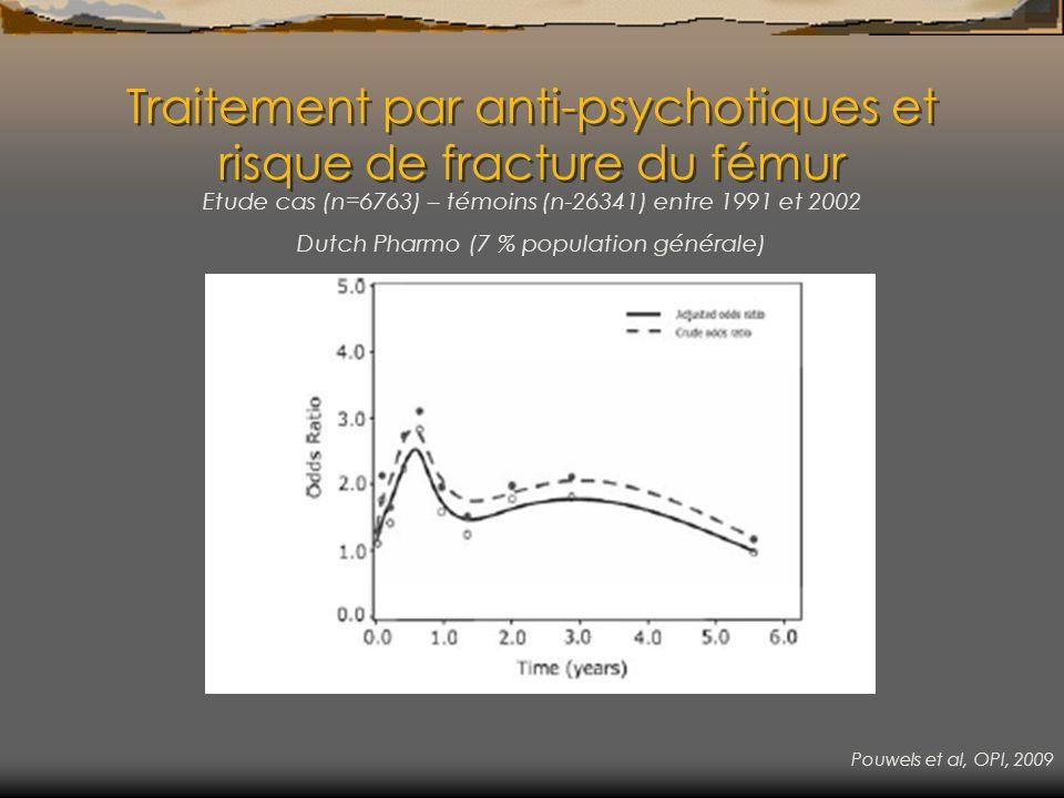 Traitement par anti-psychotiques et risque de fracture du fémur