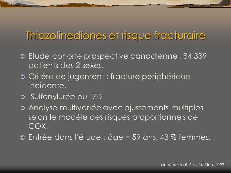 Thiazolinediones et risque fracturaire