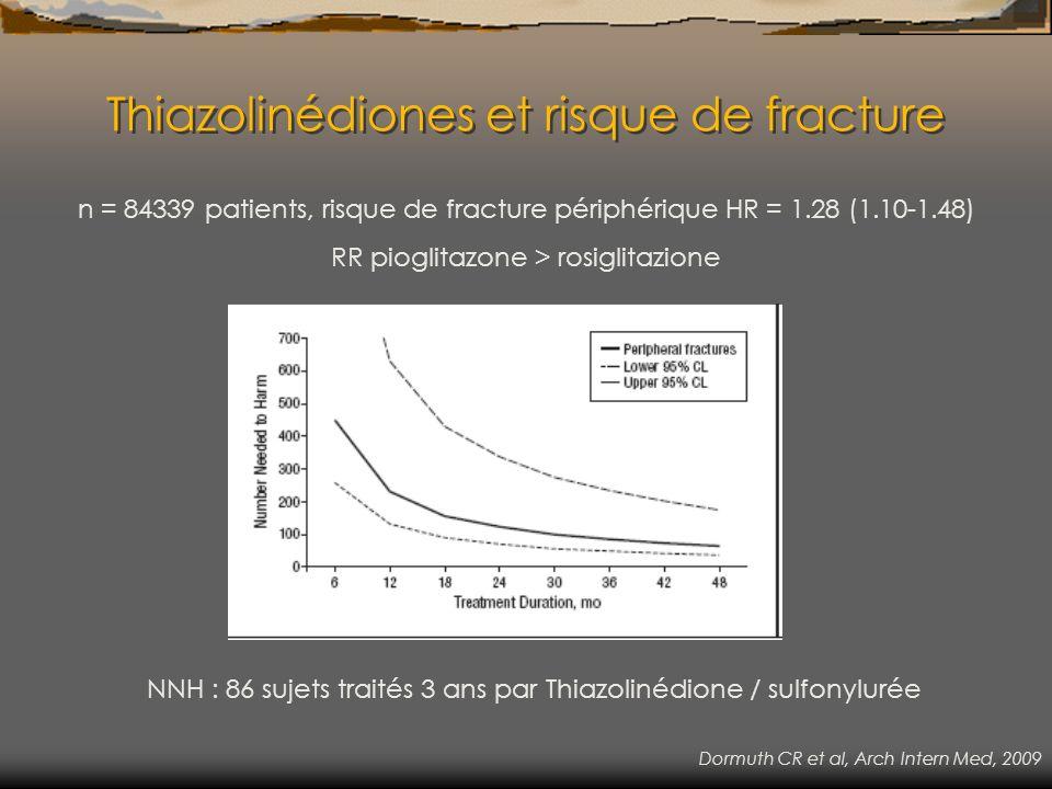 Thiazolinédiones et risque de fracture
